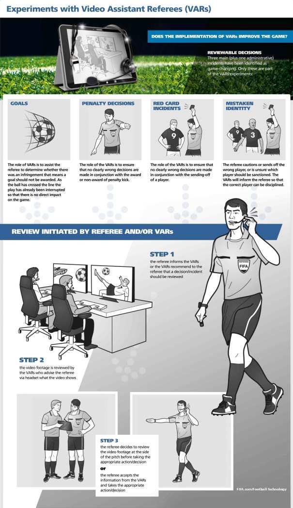 var-infographic_en